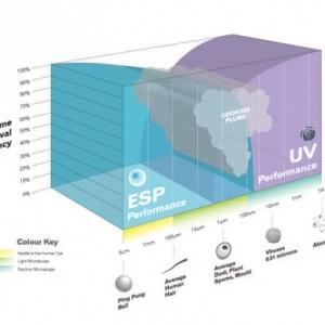 The international arm of Chapman Ventilation